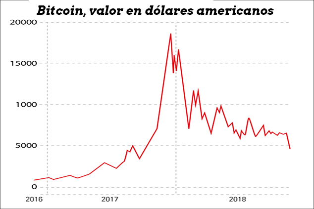 como-ganar-dinero-con-bitcoin