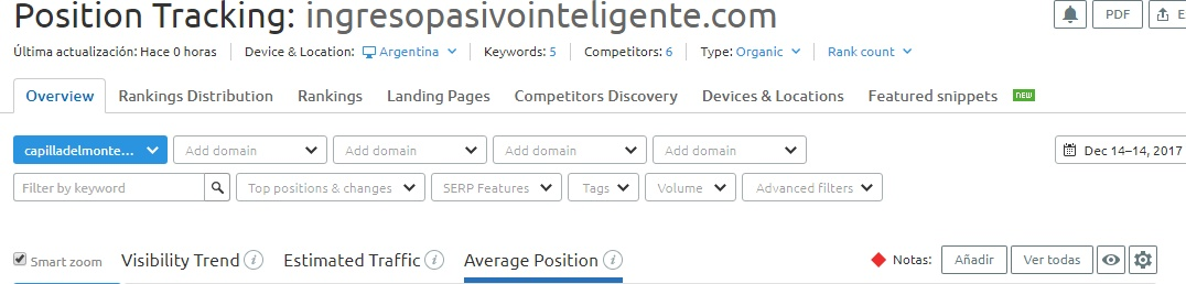 Position Tracking Semrush